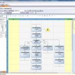 Prozessmanagement: Wir öffnen unseren guten alten Folgeplan
