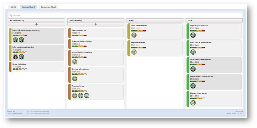 Kanban-Board in ibo netProject